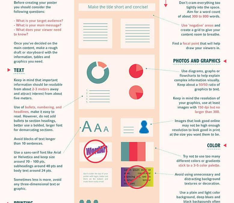 Guide To Creating Excellent Research Posters!